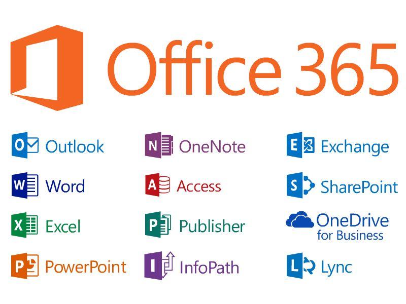 GoldCoastOffice365.jpg